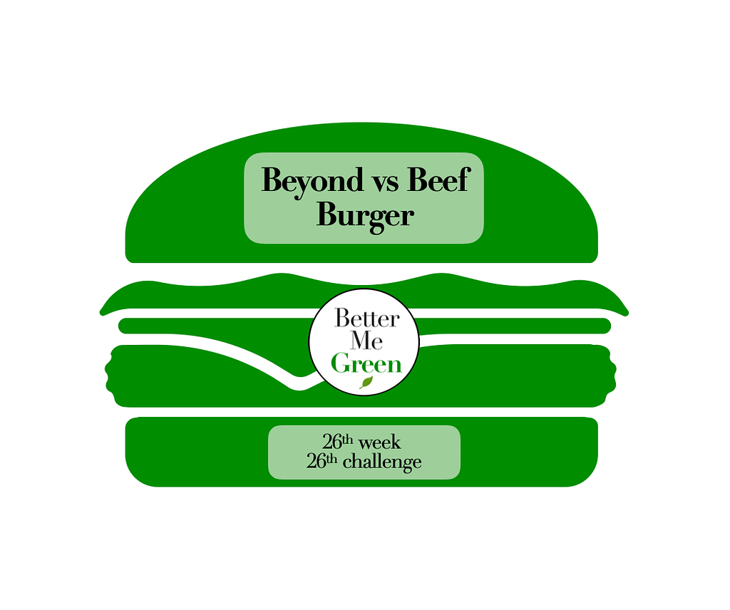 Better-Me-Green-Icon26-Beyond-Burger