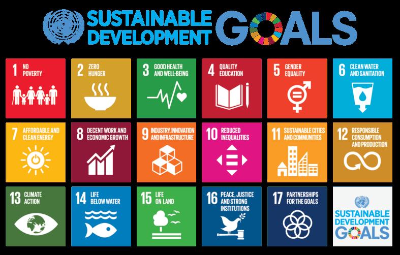 SDG_All